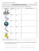 Morphology - Roots - Affixes Unit - Lesson Plans, Anchor Chart, Practice, & More