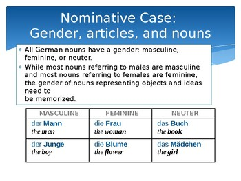 Mosaik 1 - German - Chapter Kapitel 1A Gender Articles and Nouns