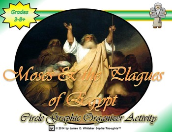 Moses and the Plagues of Egypt Circle Graphic Organizer Activity
