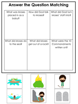 Moses Answer the Question Game. Preschool Bible History Curriculum Studies.