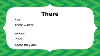 Free Word Wall Posters: Commonly Confused Words