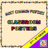 Most Common Prefixes Classroom Posters