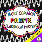 Most Common Prefixes Classroom Posters (3 Formats)