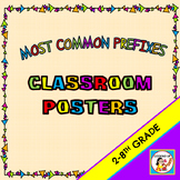 Most Common Prefixes Posters and Reference Sheet