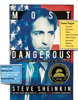 Most Dangerous by Steve Sheinkin - Lesson Plan