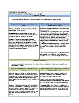 Most Dangerous Game Complete Text Overview w/ aligned Lesson Plans