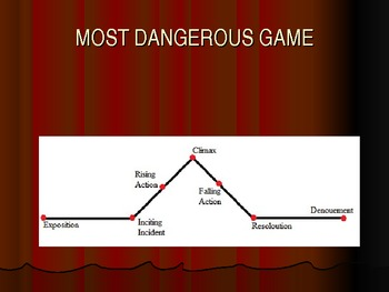 Most Dangerous game-plot structure powerpoint