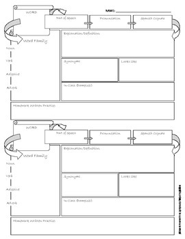 Most Excellent Vocabulary Organizer - fillable form or print