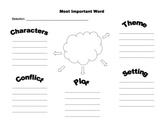 Most Important Word Organizer