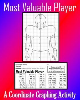 Most Valuable Player - A Coordinate Graphing Activity