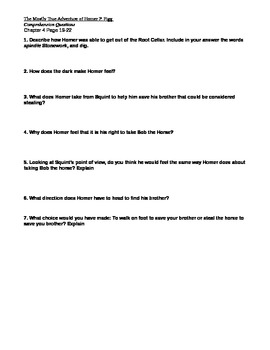 Mostly True Adventures of Homer P. Figg Questions