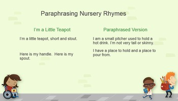 Mother Goose NEVER Sounded Like This: Paraphrasing Nursery Rhymes