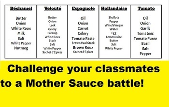 Two Fun Mother Sauces Card Games; FACS Culinary Arts Classical Derivative Sauce