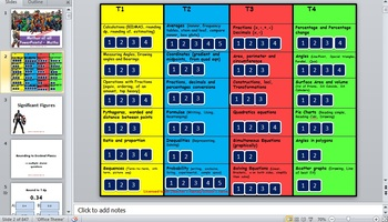 Mother of all Powerpoints! - Mathematics-*Over 77 planned lessons on 808 slides*