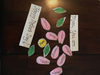 Mother's Day Adjectives Card