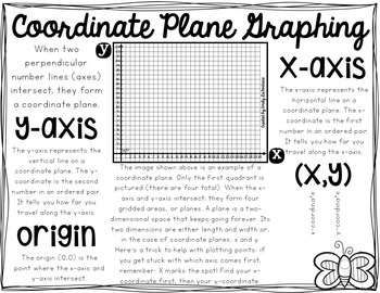 Coordinate Plane Graphing Activity