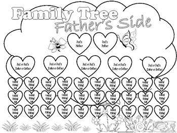 Mother's Day/ Father's Day Family Tree Activity