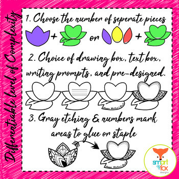 Mother's Day Flapbook-Style Craftivity Lotus Flower Card