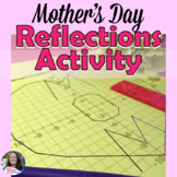 Mother's Day Reflection Activity