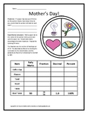 Mother's-Day-Themed Fraction, Decimal, Percent Probabilities Spinner Activity