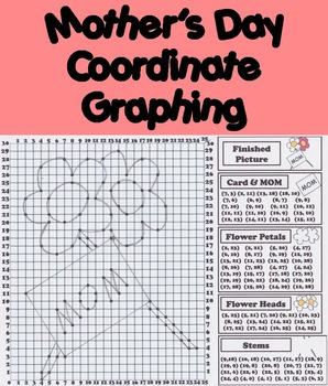 Happy Mother's Day Activity: Coordinate Graphing/ Ordered Pairs