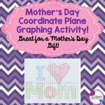 Mother's Day Coordinate Plane Graphing Activity!