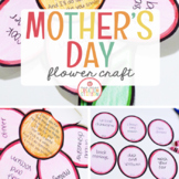 MOTHER'S DAY GIFT FLOWER COUPONS