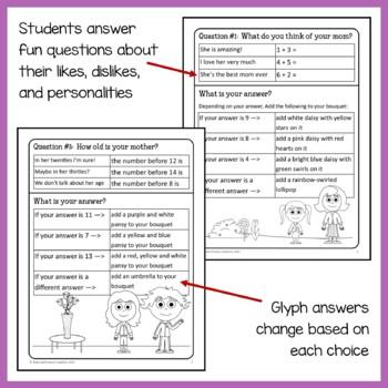 Mother's Day Math Goofy Glyph (Kindergarten Common Core)