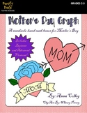 Mother's Day Graph Ordered Pairs / Coordinate Graphing