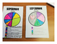 Mothers Day Math Pie Chart/Graph Card with Sentence Starters