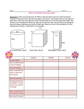 Mother's Day Math: Solving Equations; Finding Surface Area and Volume