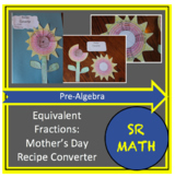 Mother's Day Recipe Converter - Multiplying Fractions