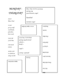 Mother's Morning Out Lesson plan template