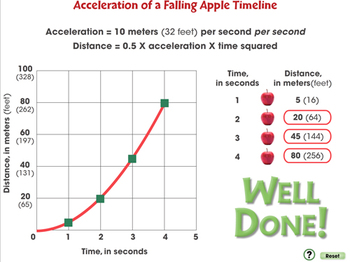 Motion: Acceleration - PC Gr. 5-8