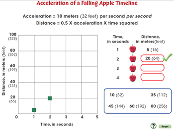 Motion: Acceleration of a Falling Apple Timeline - NOTEBOOK Gr. 5-8