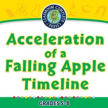 Motion: Acceleration of a Falling Apple Timeline - NOTEBOO