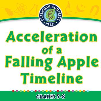 Motion: Acceleration of a Falling Apple Timeline - PC Gr. 5-8