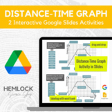 Motion - Distance-Time Graph Activity in Google Slides   R