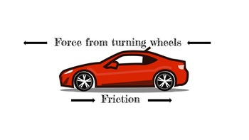 Motion, Force, and Energy - PowerPoint - Slide Show