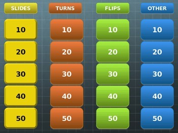 Motion Geometry Jeopardy