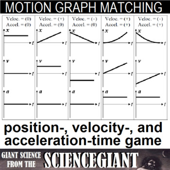 Kinematics Motion Graph Matching Card Game By Thesciencegiant Tpt