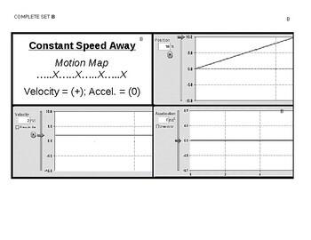 Kinematics Motion Graph Matching Card Game