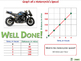 Motion: Graph of a Motorcycle's Speed - MAC Gr. 5-8