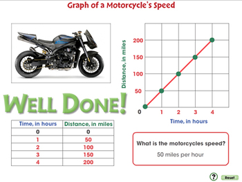 Motion: Graph of a Motorcycle's Speed - NOTEBOOK Gr. 5-8