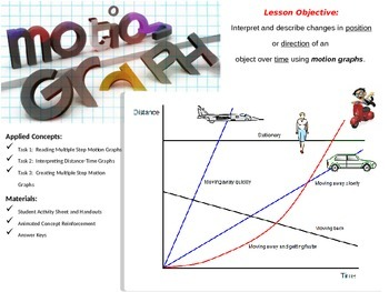 Motion Graph Worksheets & Teaching Resources | Teachers Pay ...