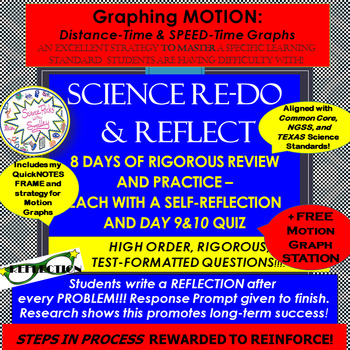 Motion Graphs-Distance & SPEED-Time-NO FAIL METHODs- 10 days to MASTERY + Free