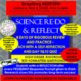Motion Graphs- DistanceTime & SPEEDTime - NO FAIL METHOD-10 days to MASTERY!