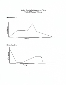 Motion Graphs - Distance vs. Time Graphs and Motion Stories (SPEED)