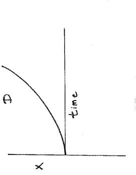 Motion Graphs Matching Activity