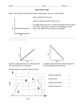 Motion Review Worksheet: Speed Time Graphs by Ian Williamson | TpT